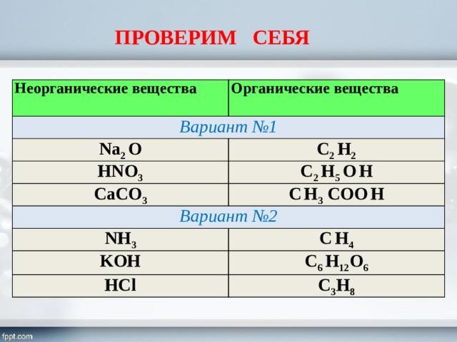 ПРОВЕРИМ СЕБЯ Неорганические вещества Органические вещества Вариант №1 Na 2 O C 2 H 2 HNO 3 C 2 H 5 O  H CaCO 3 C  H 3 COO  H Вариант №2 NH 3 C  H 4 KOH C 6 H 12 O 6 HCl C 3 H 8