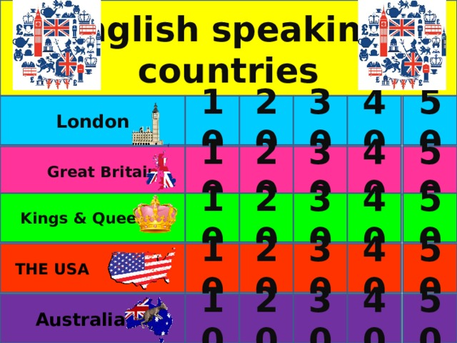 English speaking countries 30 London 10 20 40 50 40 50  Great Britain 30 20 10 50 40 30  Kings & Queens 20 10 10 20 30 40 50  THE USA  Australia 40 50 30 20 10