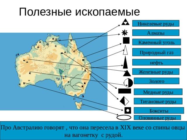 Полезные ископаемые Никелевые руды Алмазы Каменный уголь Природный газ нефть Железные руды Золото Медные руды Древняя докембрийская платформа и палеозойский складчатый пояс . Полезные ископаемые – железные руды, свинцовые, цинковые, медные, урановые, никелевые, титановые руды. А так же золото, бокситы, поваренная соль, нефть, природный газ, каменный и бурый уголь. Титановые руды Бокситы Оловянные руды Про Австралию говорят , что она пересела в Х I Х веке со спины овцы на вагонетку с рудой.