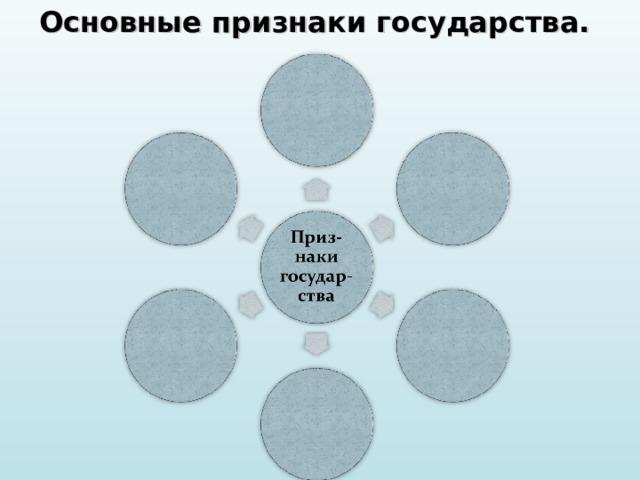 Основные признаки государства.