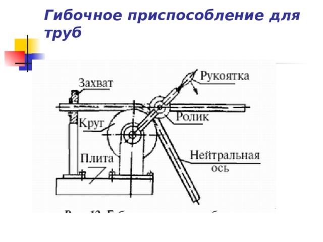 Гибочное приспособление для труб
