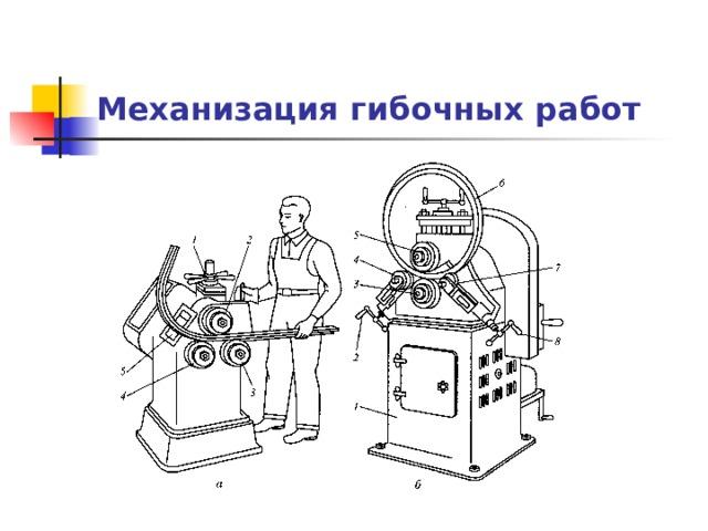 Механизация гибочных работ