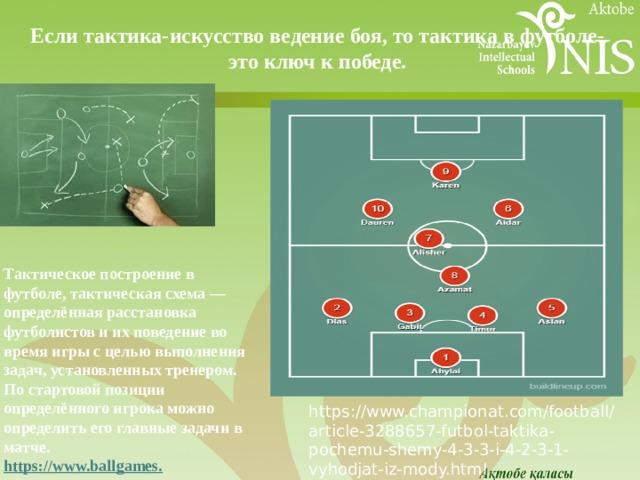 Если тактика-искусство ведение боя, то тактика в футболе-это ключ к победе. Тактическое построение в футболе, тактическая схема — определённая расстановка футболистов и их поведение во время игры с целью выполнения задач, установленных тренером. По стартовой позиции определённого игрока можно определить его главные задачи в матче. https://www.ballgames.ru/%D1%84%D1%83%D1%82%D0%B1%D0%BE%D0%BB/%D1%82%D0%B0%D0%BA%D1%82%D0%B8%D0%BA%D0%B0_%D1%84%D1%83%D1%82%D0%B1%D0%BE%D0%BB%D0%B0/ https://www.championat.com/football/article-3288657-futbol-taktika-pochemu-shemy-4-3-3-i-4-2-3-1-vyhodjat-iz-mody.html