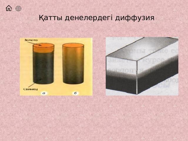 Қатты денелердегі диффузия