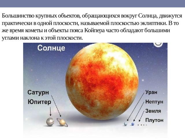 Большинство крупных объектов, обращающихся вокруг Солнца, движутся практически в одной плоскости, называемойплоскостью эклиптики. В то же время кометы и объекты пояса Койпера часто обладают большими углами наклона к этой плоскости.