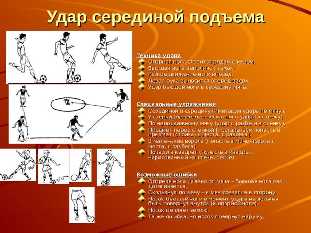 Удар серединой подъема   Техника удара Опорная нога ставится рядом с мячом. Бьющая нога выполняет замах. Резкое движение ноги вперед. Левая рука выносится вперед-вверх. Удар бьющей ноги в середину мяча.  Специальные упражнения Серединой в середину (имитация удара по мячу). У стенки (нанесение несильного удара в стенку). По неподвижному мячу (удар с разбега в стенку). Предмет перед стенкой [постараться попасть в предмет (стойка) с места, с разбега]. В маленькие ворота (попасть в мини-ворота с места, с разбега). Попади в квадрат (попасть в квадрат, нарисованный на стене, сетке).  Возможные ошибки