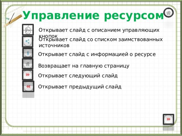 Управление ресурсом Открывает слайд с описанием управляющих кнопок Открывает слайд со списком заимствованных источников Открывает слайд с информацией о ресурсе Возвращает на главную страницу Открывает следующий слайд Открывает предыдущий слайд