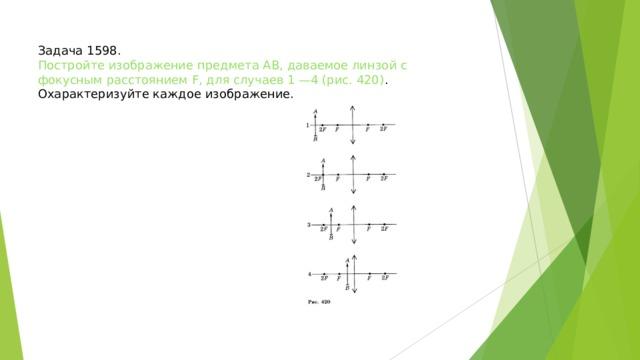 Задача 1598. Постройте изображение предмета АВ, даваемое линзой с фокусным расстоянием F, для случаев 1 —4 (рис. 420) . Охарактеризуйте каждое изображение.