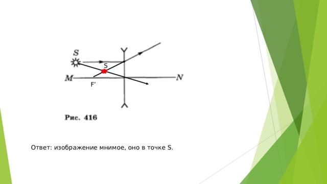 S' F' Ответ: изображение мнимое, оно в точке S.
