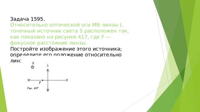 Задача 1595. Относительно оптической оси MN линзы L точечный источник света S расположен так, как показано на рисунке 417, где F — фокусное расстояние линзы. Постройте изображение этого источника; определите его положение относительно линзы .