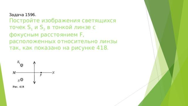 Задача 1596. Постройте изображения светящихся точек S 1 и S 2 в тонкой линзе с фокусным расстоянием F, расположенных относительно линзы так, как показано на рисунке 418.