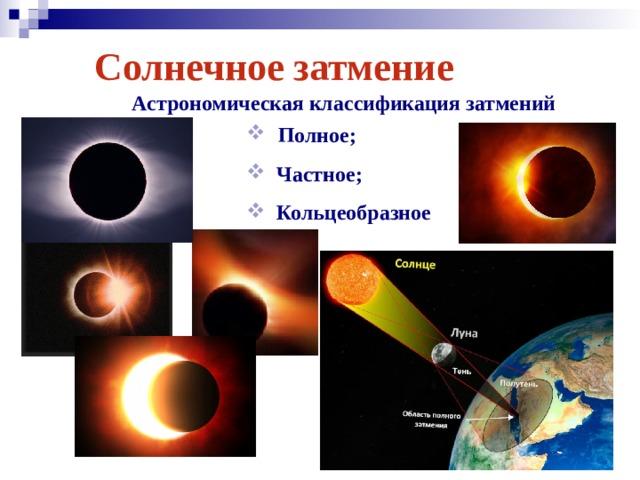 Солнечное затмение  Астрономическая классификация затмений