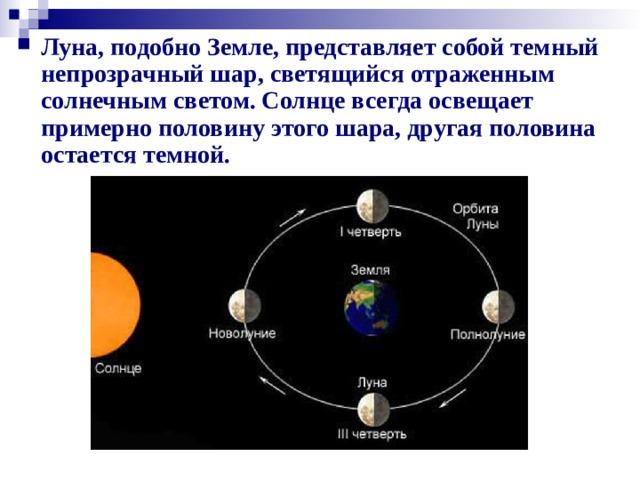 Луна, подобно Земле, представляет собой темный непрозрачный шар, светящийся отраженным солнечным светом. Солнце всегда освещает примерно половину этого шара, другая половина остается темной.