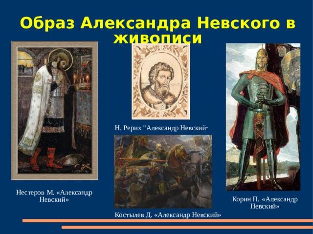 Образ Александра Невского в живописи Н. Рерих