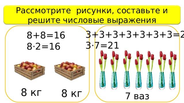 Рассмотрите рисунки, составьте и решите числовые выражения 3+3+3+3+3+3+3=21 3·7=21 8+8=16 8·2=16 8 кг 8 кг 7 ваз