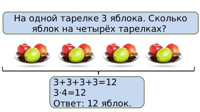 На одной тарелке 3 яблока. Сколько яблок на четырёх тарелках? 3+3+3+3=12 3·4=12 Ответ: 12 яблок.