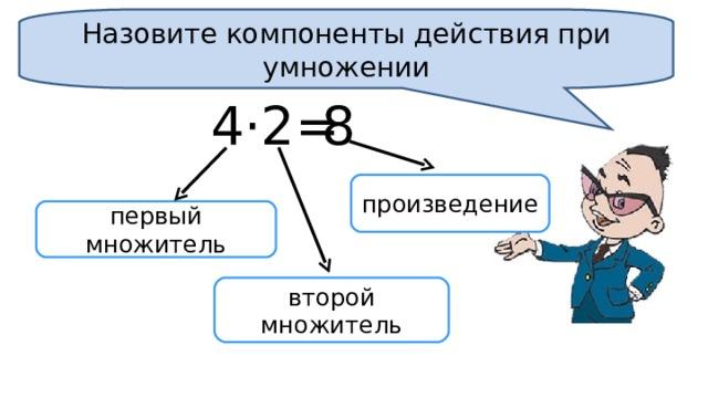 Назовите компоненты действия при умножении 4·2= 8 произведение первый множитель второй множитель