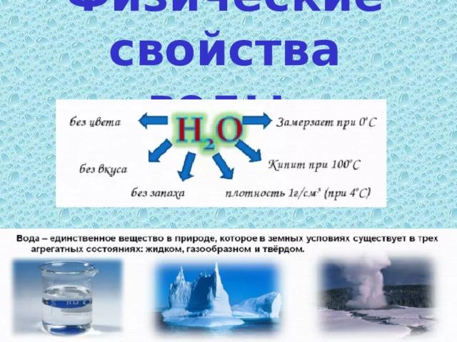 Физические свойства воды.