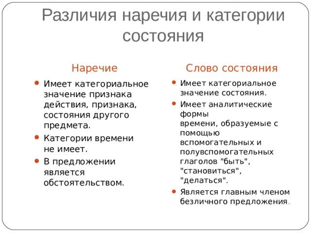Различия наречия и категории состояния Наречие Слово состояния