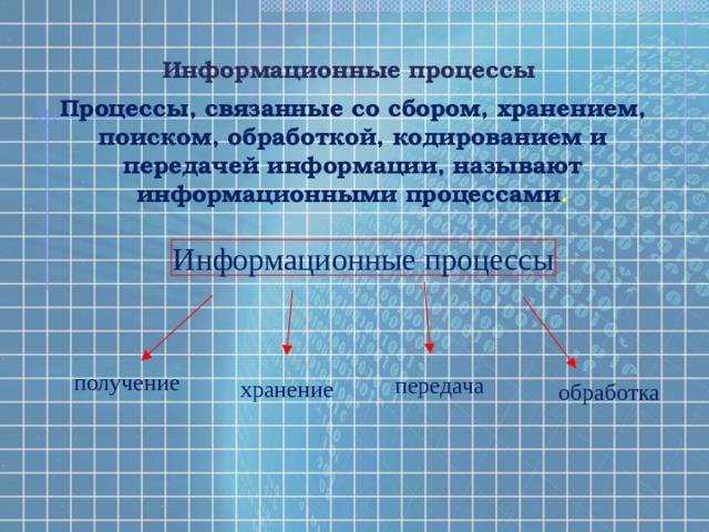 Информационные процессы Процессы, связанные со сбором, хранением, поиском, обработкой, кодированием и передачей информации, называют информационными процессами .  Информационные процессы получение передача хранение обработка