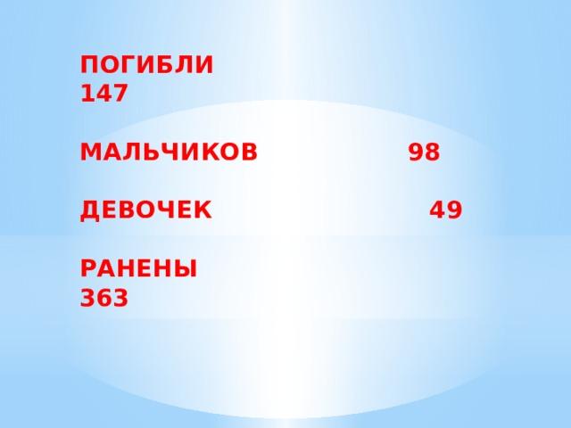 ПОГИБЛИ  147  МАЛЬЧИКОВ  98  ДЕВОЧЕК 49  РАНЕНЫ 363