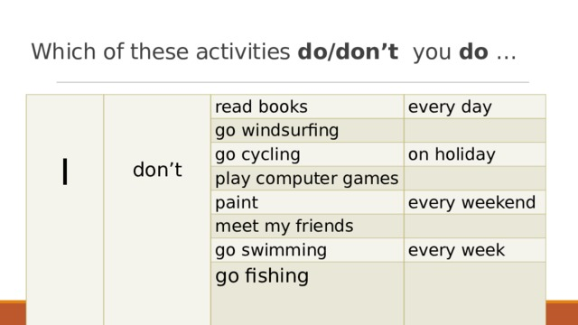 Which of these activities do/don't you do …   read books I go windsurfing every day don't go cycling on holiday play computer games paint every weekend meet my friends go swimming every week go fishing