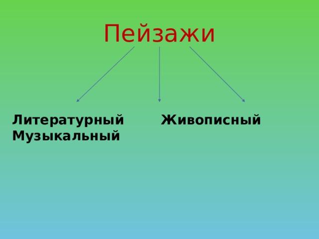 Пейзажи   Литературный Живописный Музыкальный