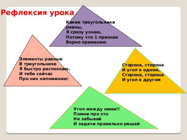Рефлексия урока Какие треугольники равны, Я сразу узнаю, Потому что 1 признак Верно применяю Элементы равные В треугольнике Я быстро распознаю, И тебе сейчас Про них напоминаю: Сторона, сторона И угол в одном, Сторона, сторона И угол в другом Угол между ними!! Помни про это Не забывай И задачи правильно решай