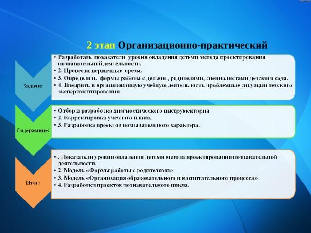 2 этап Организационно-практический