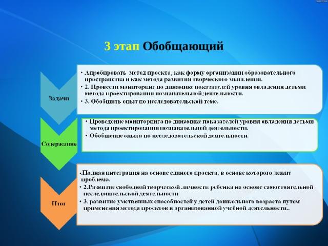 3 этап Обобщающий
