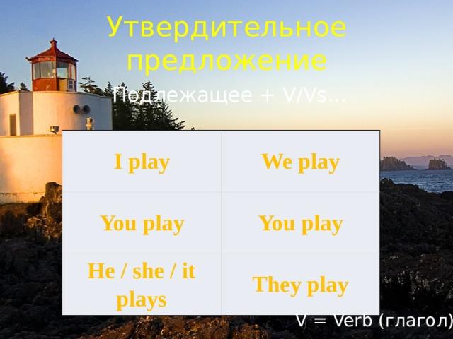 Утвердительное предложение  Подлежащее + V/Vs… I play We play You play You play He / she / it plays They play V = Verb (глагол)