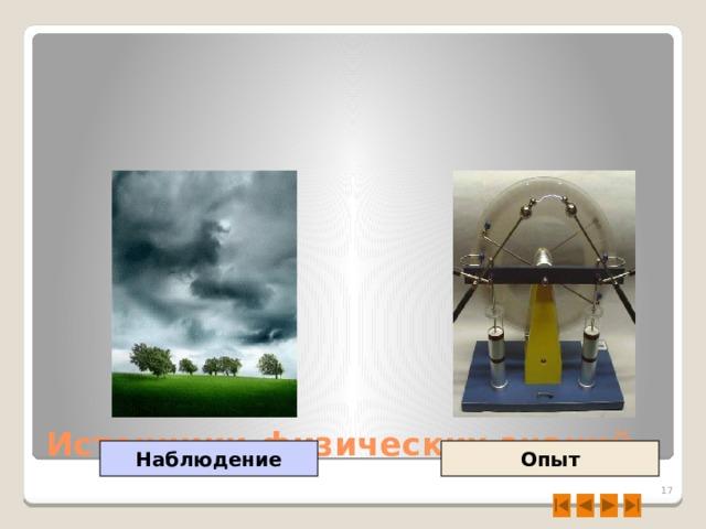 Электродвигатель Северное сияние Взаимодействие магнитов Магнитные явления