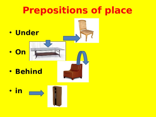 Prepositions of place Under  On  Behind