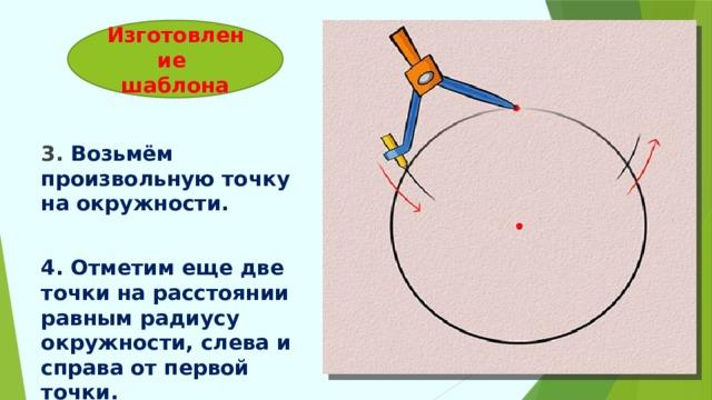 Изготовление  шаблона 3. Возьмём произвольную точку на окружности.  4. Отметим еще две точки на расстоянии равным радиусу окружности, слева и справа от первой точки.