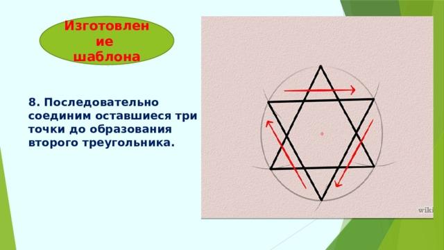 Изготовление  шаблона 8. Последовательно соединим оставшиеся три точки до образования второго треугольника.