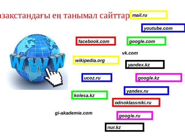 Қазақстандағы ең танымал сайттар mail.ru  youtube.com  google.com  facebook.com  vk.com  wikipedia.org yandex.kz  google.kz  ucoz.ru  yandex.ru kolesa.kz odnoklassniki.ru  gi-akademie.com  google.ru nur.kz