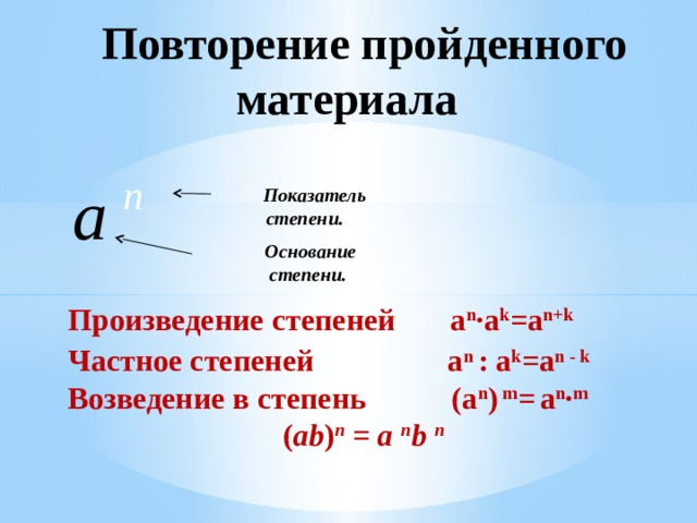 Повторение пройденного материала n  а     Произведение степеней a n ·a k =a n+k  Частное степеней  a n : a k =a n - k  Возведение в степень (a n ) m =  a n · m  ( ab ) n = a n b n   Показатель степени.  Основание степени.