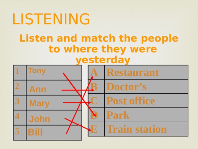LISTENING Listen and match the people to where they were yesterday  1 A 2 B Tony Restaurant 3 C Doctor's Post office D 4 E 5 Park Train station Ann Mary John Bill