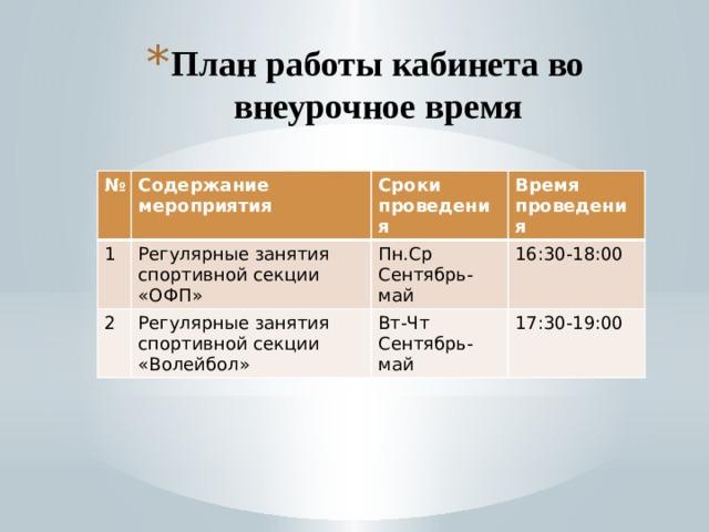 План работы кабинета во внеурочное время