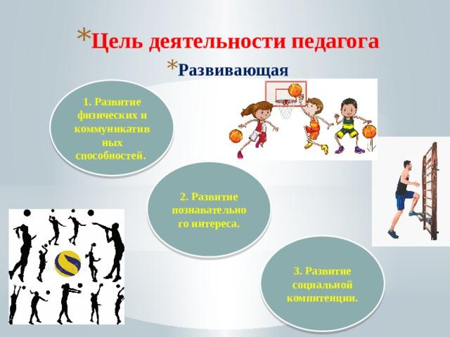 Цель деятельности педагога Развивающая
