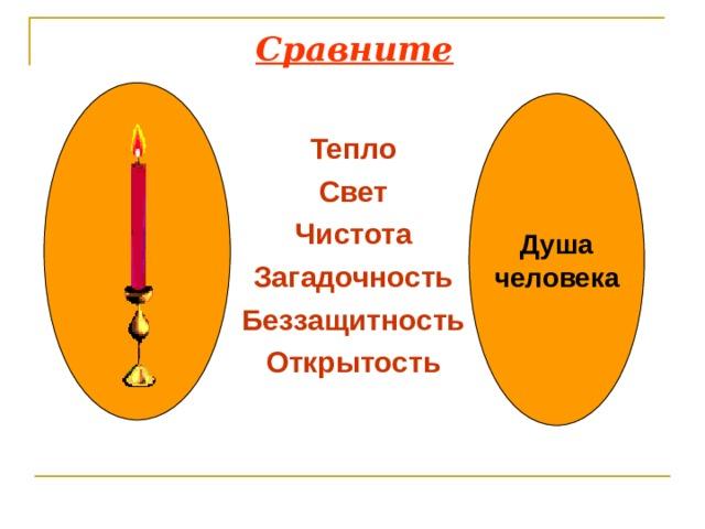 Сравните Душа человека Тепло Свет Чистота Загадочность Беззащитность Открытость