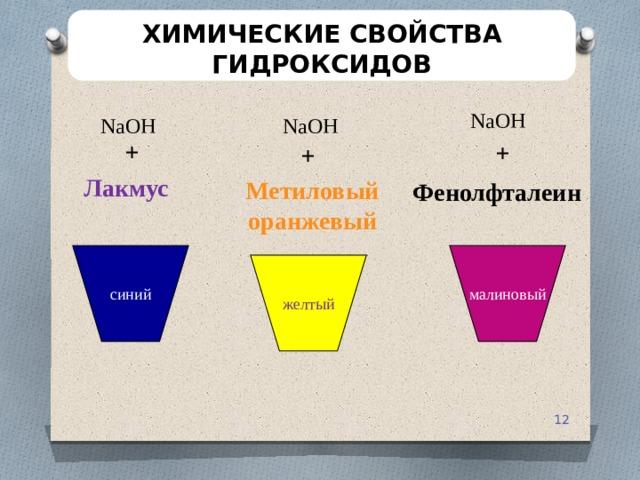 ХИМИЧЕСКИЕ СВОЙСТВА ГИДРОКСИДОВ NaOH NaOH NaOH + + + Лакмус  Метиловый оранжевый Фенолфталеин синий малиновый желтый