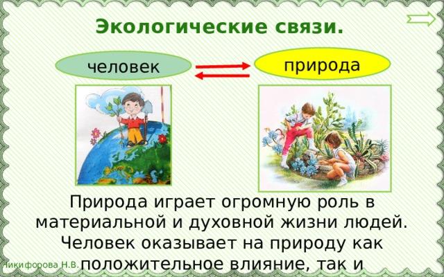 Экологические связи. природа человек Природа играет огромную роль в материальной и духовной жизни людей. Человек оказывает на природу как положительное влияние, так и отрицательное.