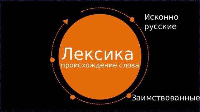 Исконно русские Лексика  происхождение слова Заимствованные