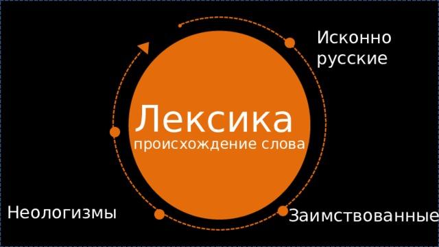 Исконно русские Лексика  происхождение слова Неологизмы Заимствованные