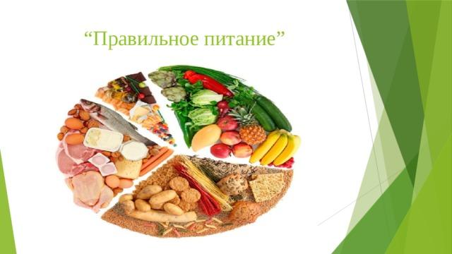 """"""" Правильное питание"""""""