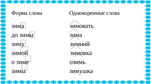 Форма слова Однокоренные слова зима зимовать до зимы зима зиму зимний зимой зимовка о зиме озимь зимы зимушка