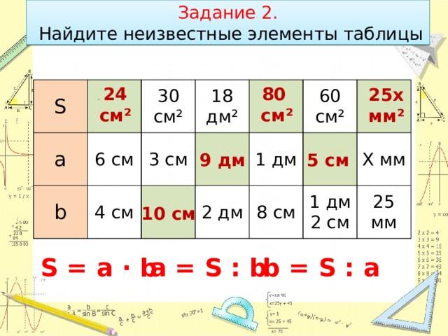 Задание 2.  Найдите неизвестные элементы таблицы S a 30 см² 6 cм b 18 дм² 4 см 3 см 2 дм 60 см² 1 дм 8 см 1 дм 2 см X мм 25 мм 30  24 см² 80 см² 25х мм² 9 дм 5 см 10 см S = a · b a = S : b b = S : a