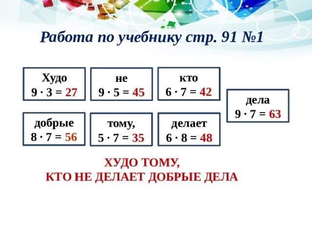 Работа по учебнику стр. 91 №1  кто 6 · 7 = 42 кто Худо Худо 9 · 3 9 · 3 = 27 6 · 7 не не 9 · 5 = 45 9 · 5 дела 9 · 7 дела 9 · 7 = 63 добрые 8 · 7 = 56 делает добрые 6 · 8 8 · 7 тому, 5 · 7 делает 6 · 8 = 48 тому, 5 · 7 = 35 ХУДО ТОМУ, КТО НЕ ДЕЛАЕТ ДОБРЫЕ ДЕЛА