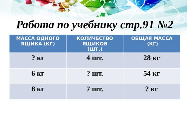 Работа по учебнику стр.91 №2 МАССА ОДНОГО ЯЩИКА (КГ) КОЛИЧЕСТВО ЯЩИКОВ ? кг (ШТ.) 6 кг 4 шт. ОБЩАЯ МАССА ? шт.  (КГ) 8 кг 28 кг 54 кг 7 шт. ? кг